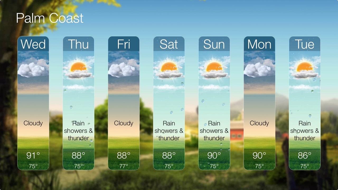 Piove d'estate? Ecco le migliori app per il meteo thumbnail