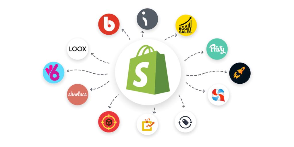 Shopify zero commissioni