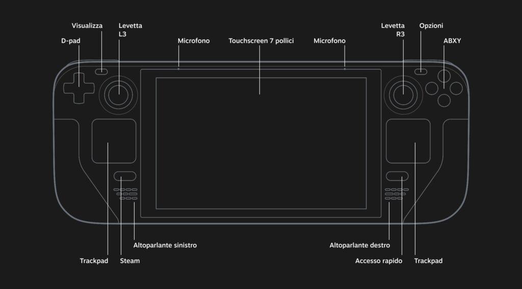 Steam Deck dettagli