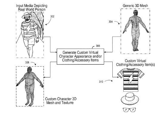 Electronic Arts brevetto