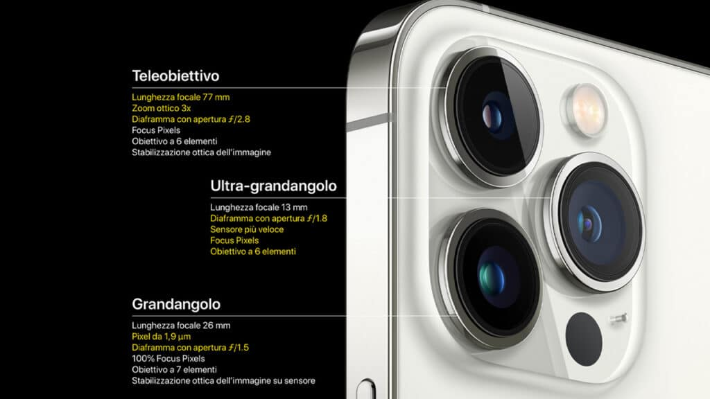 iPhone 13 Pro fotocamere