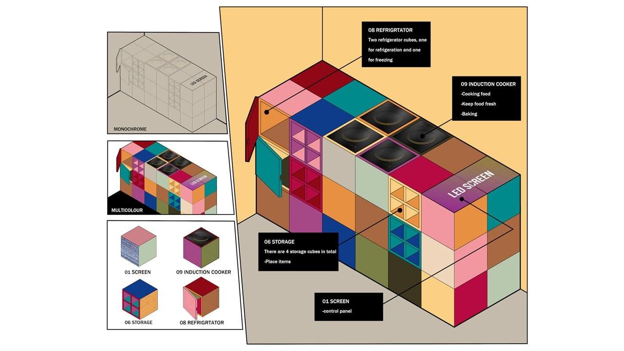 """In esposizione """"Artificial Panorama"""", il prototipo di Siemens Elettrodomestici thumbnail"""